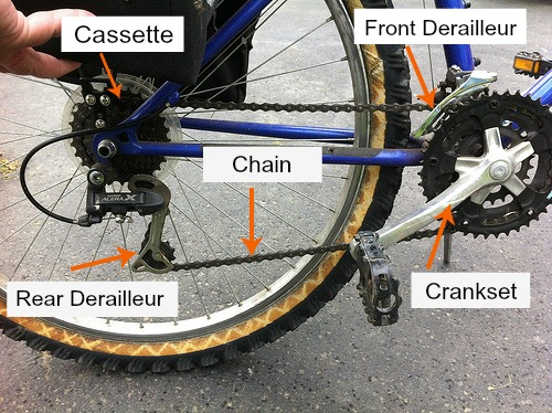 Bicycle Drivetrain labled