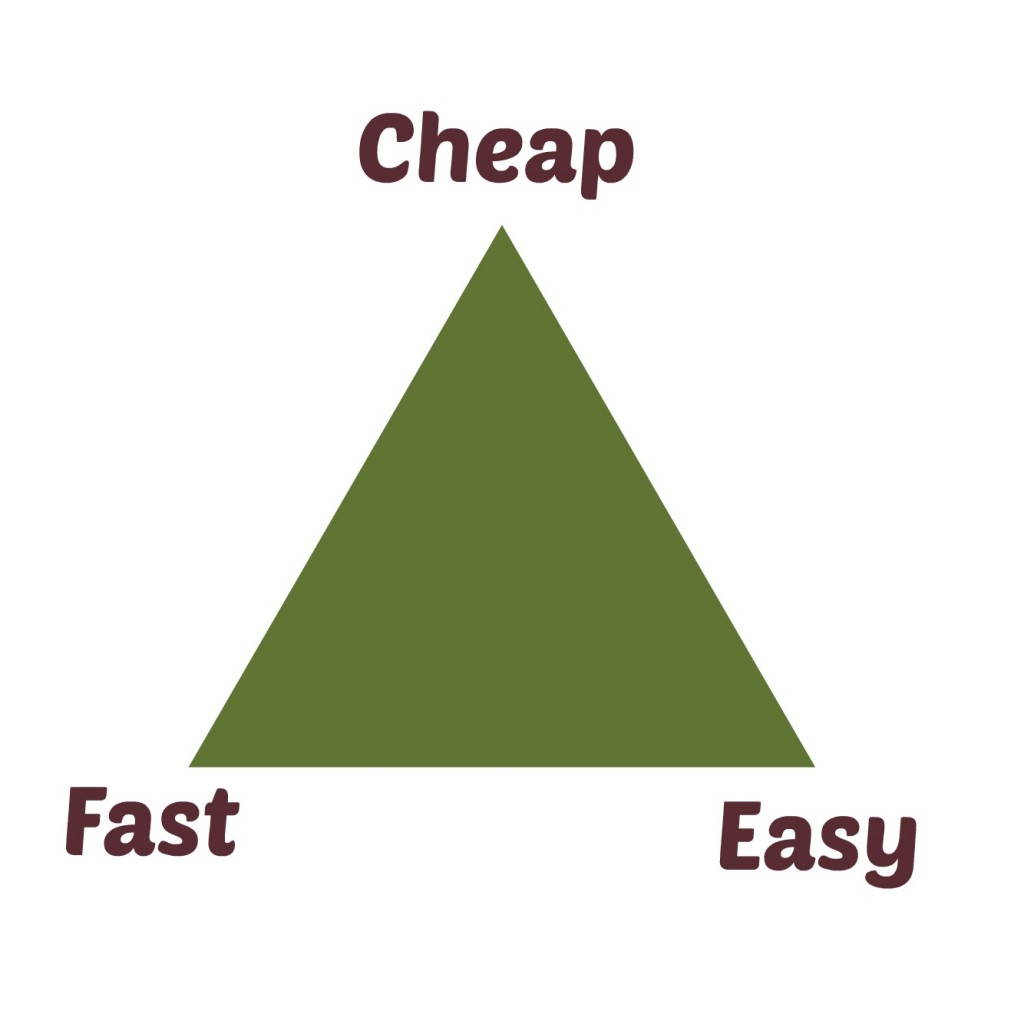 Cheap - Fast - Easy