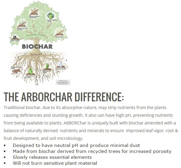 arborchar-difference